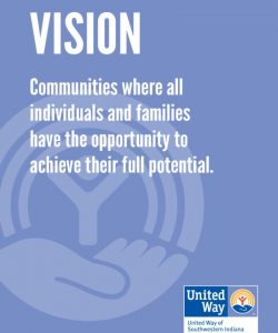 UWSWI Vision